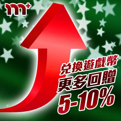 【m+獨家】m+聖誕二重奏,兌換回饋無上限!