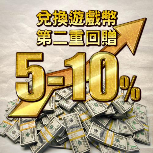 【m+尊享】6月夏日開Party,加碼10%X10%優惠!