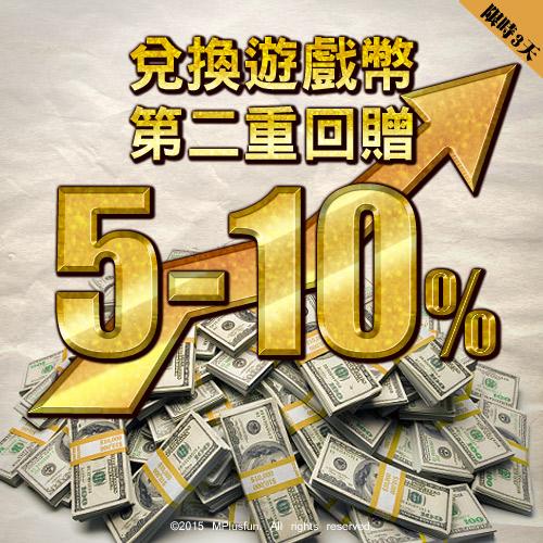 【m+尊享】優惠GO!8月重磅好康兌換遊戲幣多+10%~